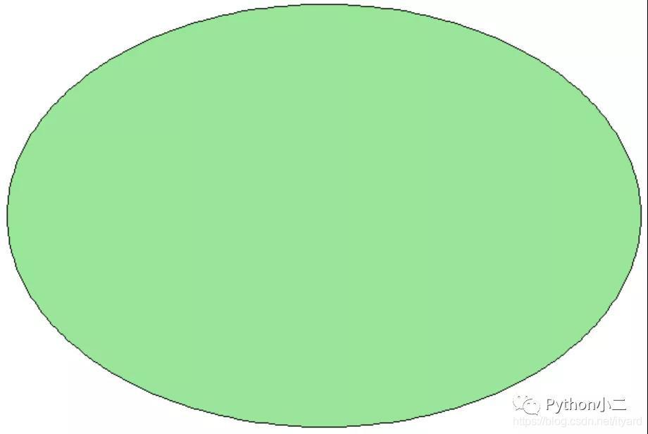 端午节,我用 Python 画了一盘粽子送给大家