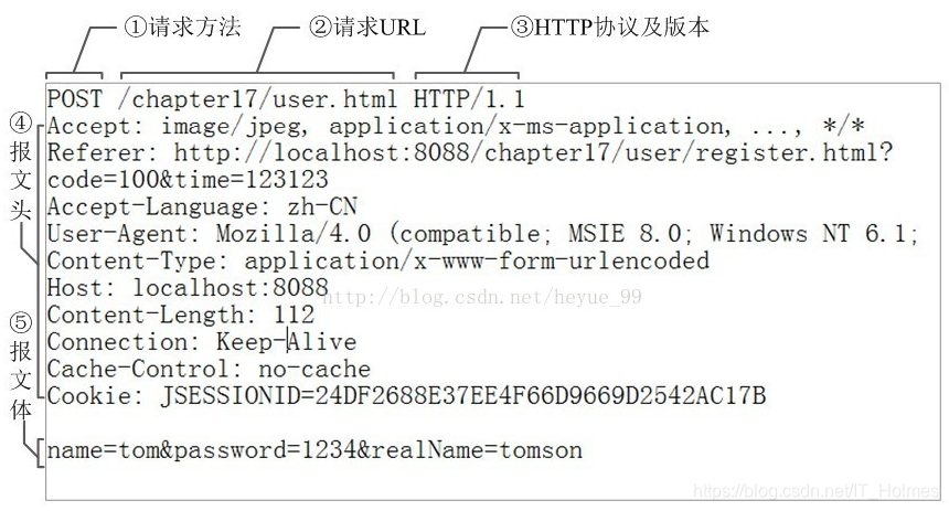 node.js 初识node.js,运行在服务端的 JavaScript(一)