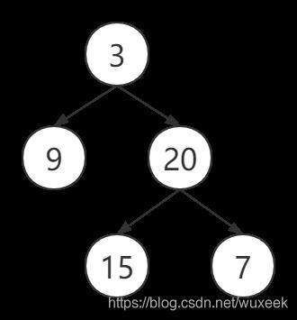 剑指Offer面试题:07 重建二叉树